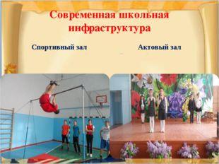 Современная школьная инфраструктура Спортивный зал Актовый зал