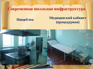 Современная школьная инфраструктура Пищеблок Медицинский кабинет (процедурная)