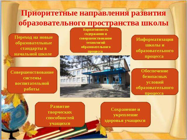 Приоритетные направления развития образовательного пространства школы Вариати...
