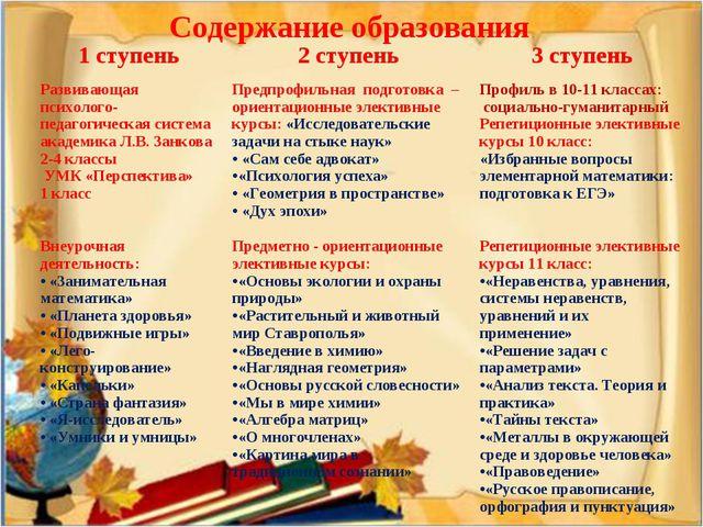 Содержание образования 1 ступень2 ступень3 ступень Развивающая психолого-пе...