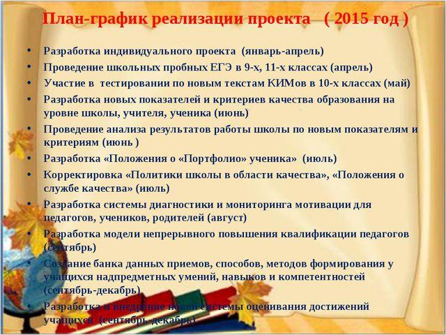 План-график реализации проекта ( 2015 год ) Разработка индивидуального проек...