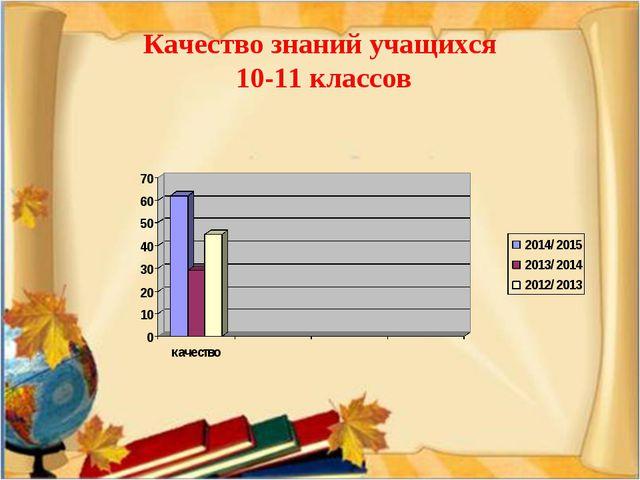 Качество знаний учащихся 10-11 классов