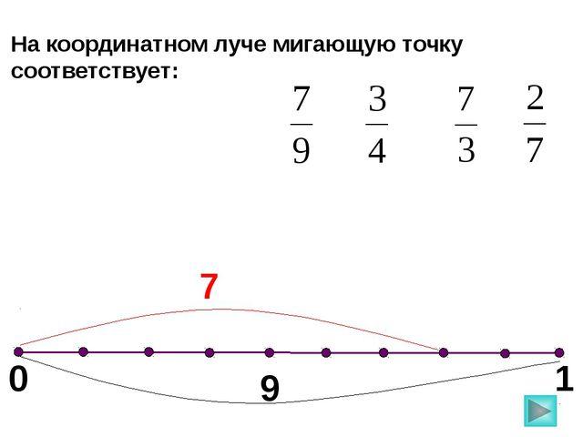 0 1 На координатном луче мигающую точку соответствует: 7 9