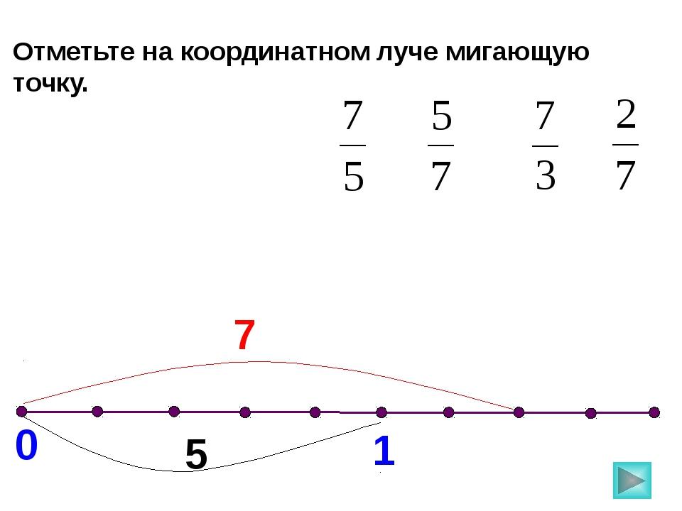 0 1 Отметьте на координатном луче мигающую точку. 5 7