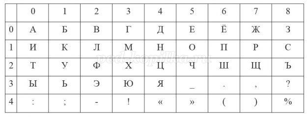 http://ped-kopilka.ru/upload/blogs/1_6cb60fe88e6fcd6dd1d4e481248cc461.jpg.jpg