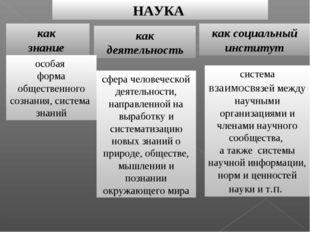 сфера человеческой деятельности, направленной на выработку и систематизацию н