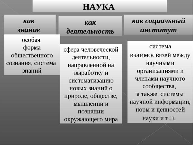 сфера человеческой деятельности, направленной на выработку и систематизацию н...
