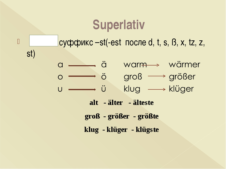 Superlativ + суффикс –st(-est после d, t, s, ß, x, tz, z, st) alt - älter - ä...