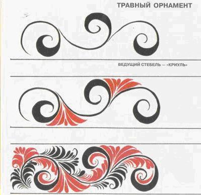 http://nosh26ra.narod.ru/uchebnaya_deyatelnost/hohlomskaya_rospis/r3.jpg?rand=2072140372983277