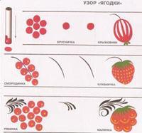 http://nosh26ra.narod.ru/uchebnaya_deyatelnost/hohlomskaya_rospis/r5.jpg?rand=2022135736970287