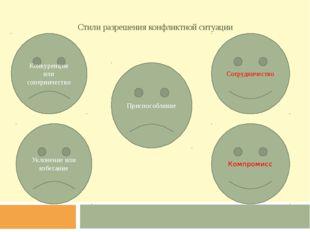 Стили разрешения конфликтной ситуации Конкуренция или соперничество Приспосо