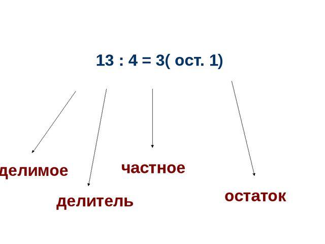 13 : 4 = 3( ост. 1) делимое делитель частное остаток
