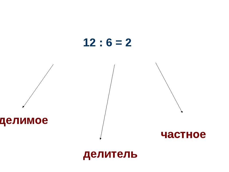 12 : 6 = 2 делимое делитель частное
