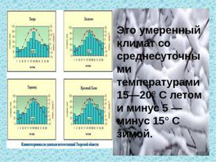 Это умеренный климат со среднесуточными температурами 15—20° С летом и минус