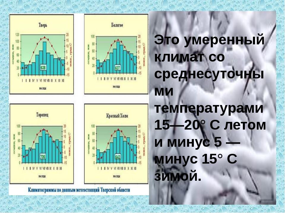 Это умеренный климат со среднесуточными температурами 15—20° С летом и минус...