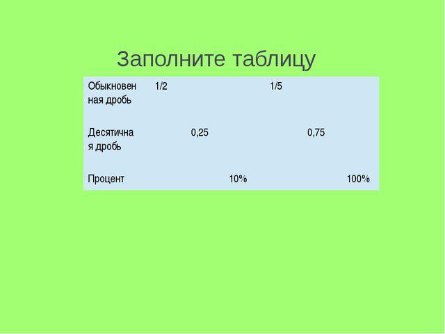 Заполните таблицу Обыкновенная дробь 1/2 1/5 Десятичная дробь 0,25 0,75 Проце...