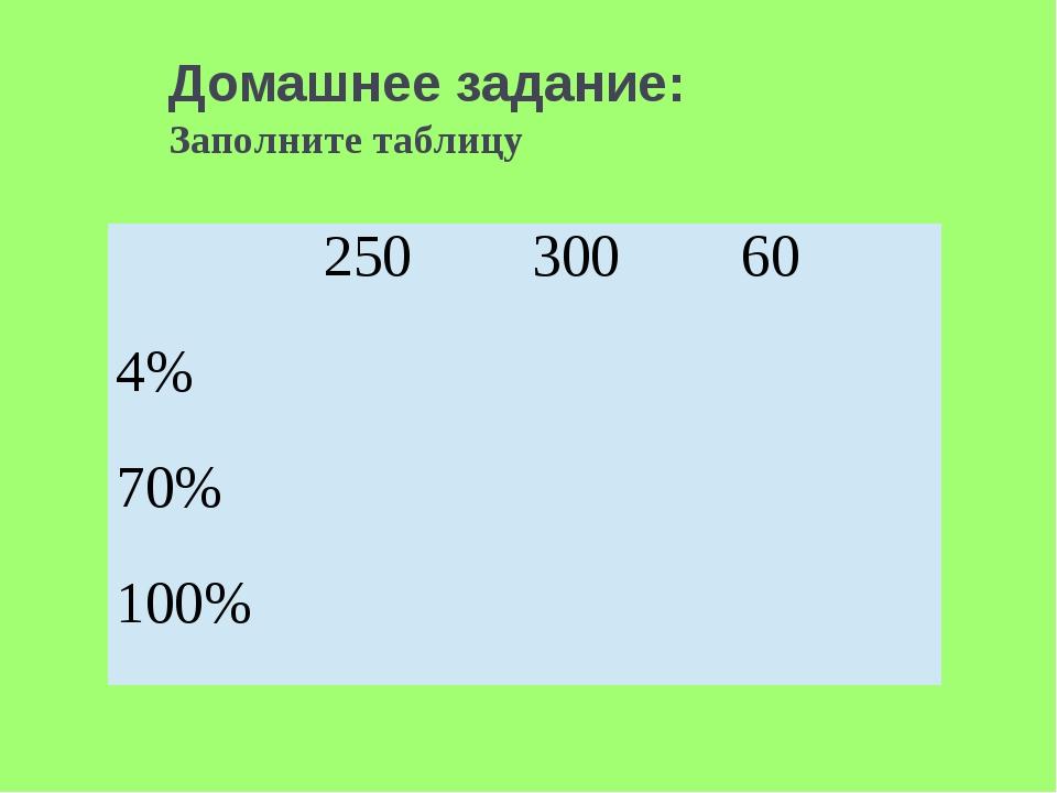 Домашнее задание: Заполните таблицу 250 300 60 4% 70% 100%