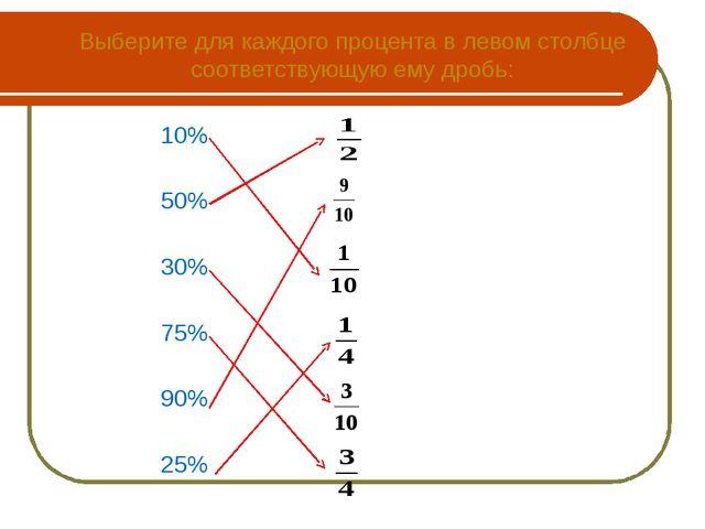Выберите для каждого процента в левом столбце соответствующую ему дробь: 10%...