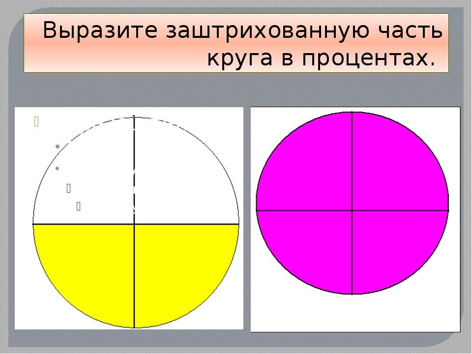 Выразите заштрихованную часть круга в процентах