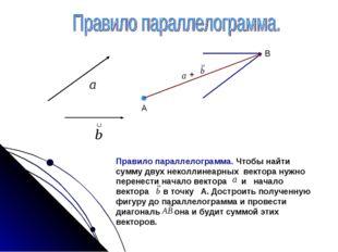 А + Правило параллелограмма. Чтобы найти сумму двух неколлинеарных вектора ну