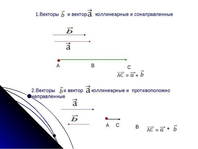1.Векторы и вектор коллинеарные и сонаправленные А В С = + 2.Векторы и вектор...