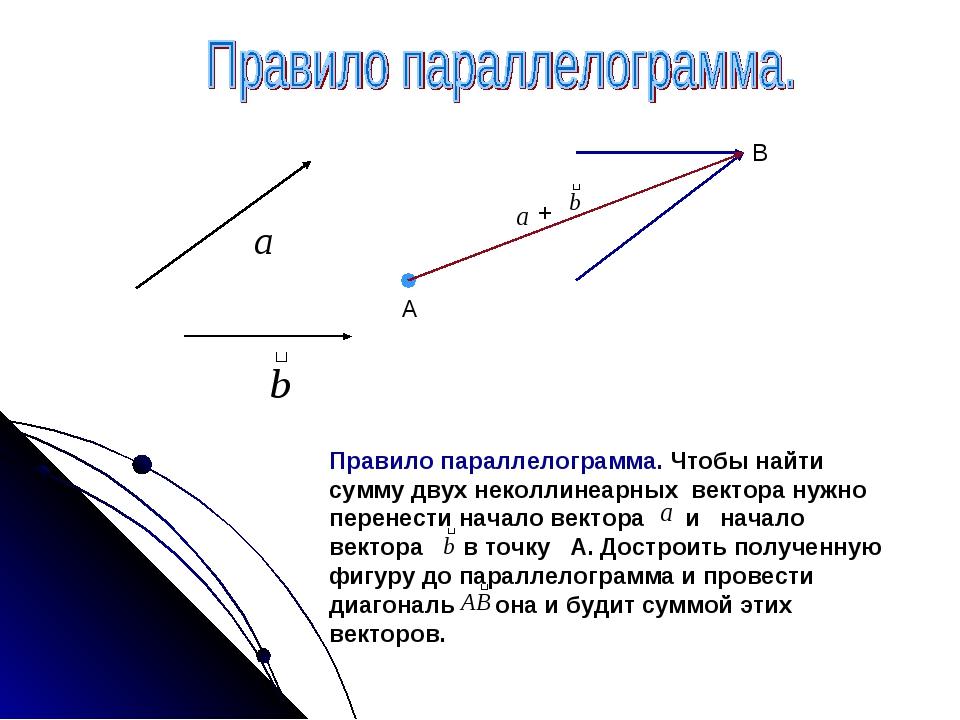А + Правило параллелограмма. Чтобы найти сумму двух неколлинеарных вектора ну...