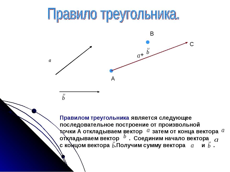 А В С + Правилом треугольника является следующее последовательное построение...
