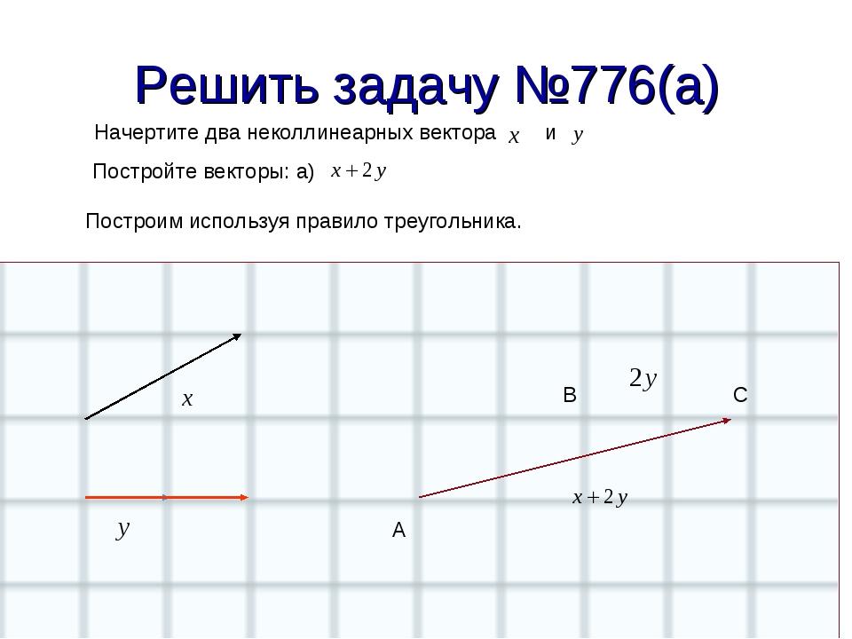 Решить задачу №776(а) Начертите два неколлинеарных вектора и Постройте вектор...