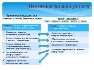 Изменение позиции учителя Традиционная дидактика Деятельность учителя Деятель