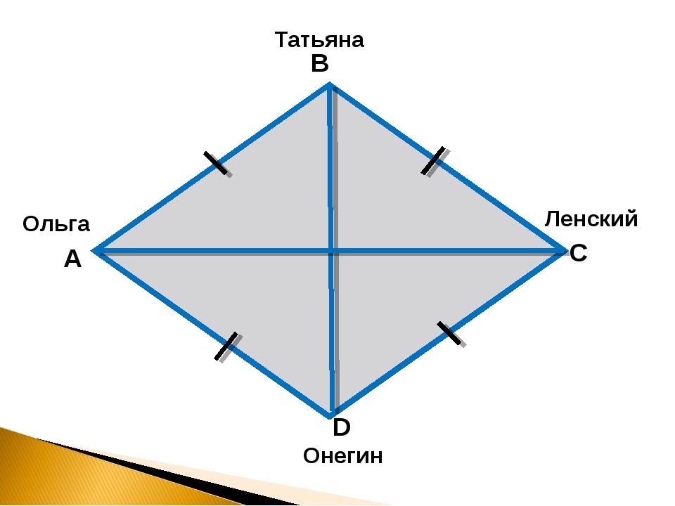 Татьяна Онегин B D A C Ольга Ленский