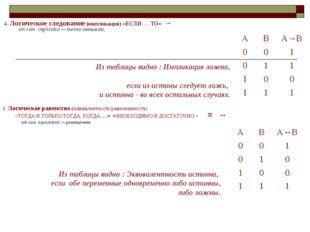 4. Логическое следование (импликация) «ЕСЛИ … ТО» → от лат. implicatio — тесн