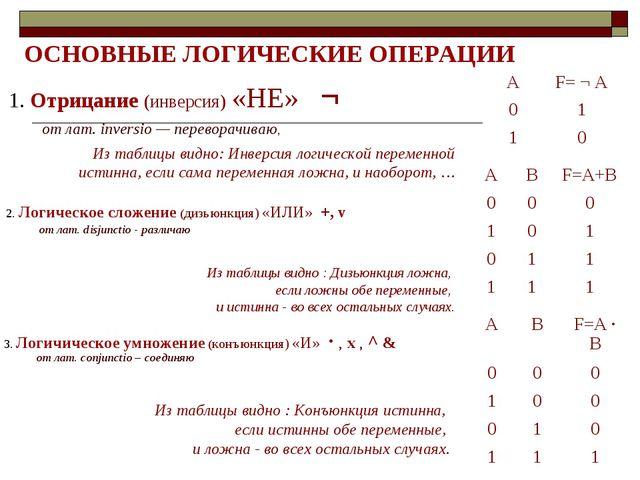 ОСНОВНЫЕ ЛОГИЧЕСКИЕ ОПЕРАЦИИ 1. Отрицание (инверсия) «НЕ» ¬ от лат. inversio...