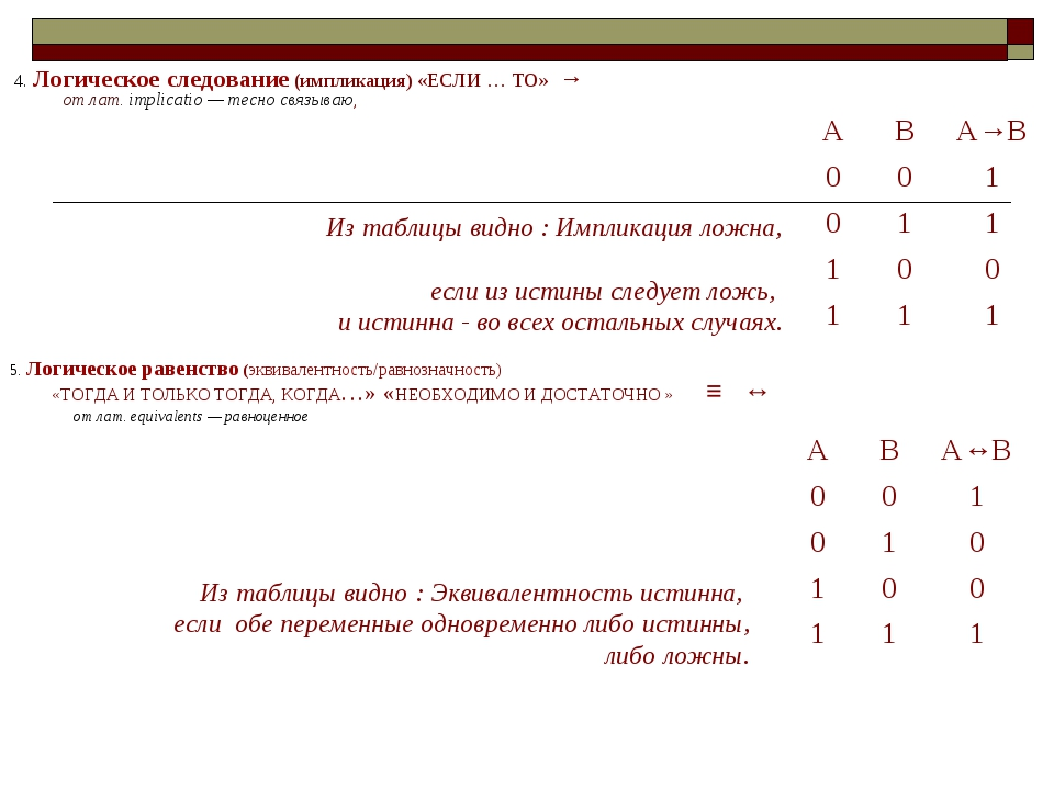 4. Логическое следование (импликация) «ЕСЛИ … ТО» → от лат. implicatio — тесн...