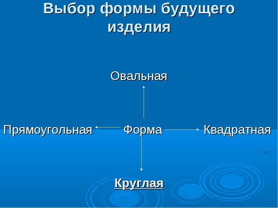 Выбор формы будущего изделия Овальная Прямоугольная Форма Квадратная Круглая