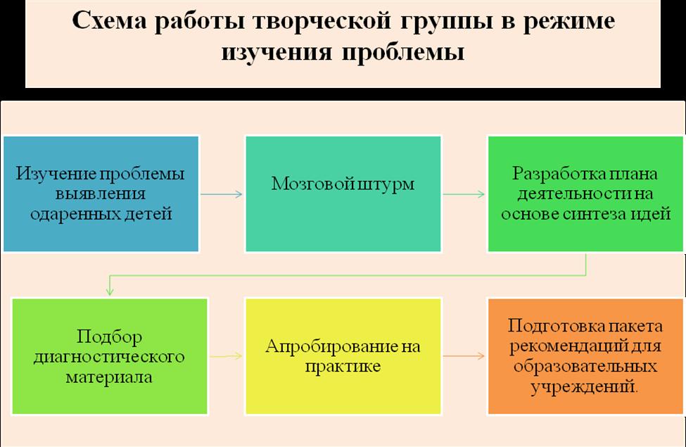 http://lib.znate.ru/pars_docs/refs/173/172735/172735_html_me403a16.png