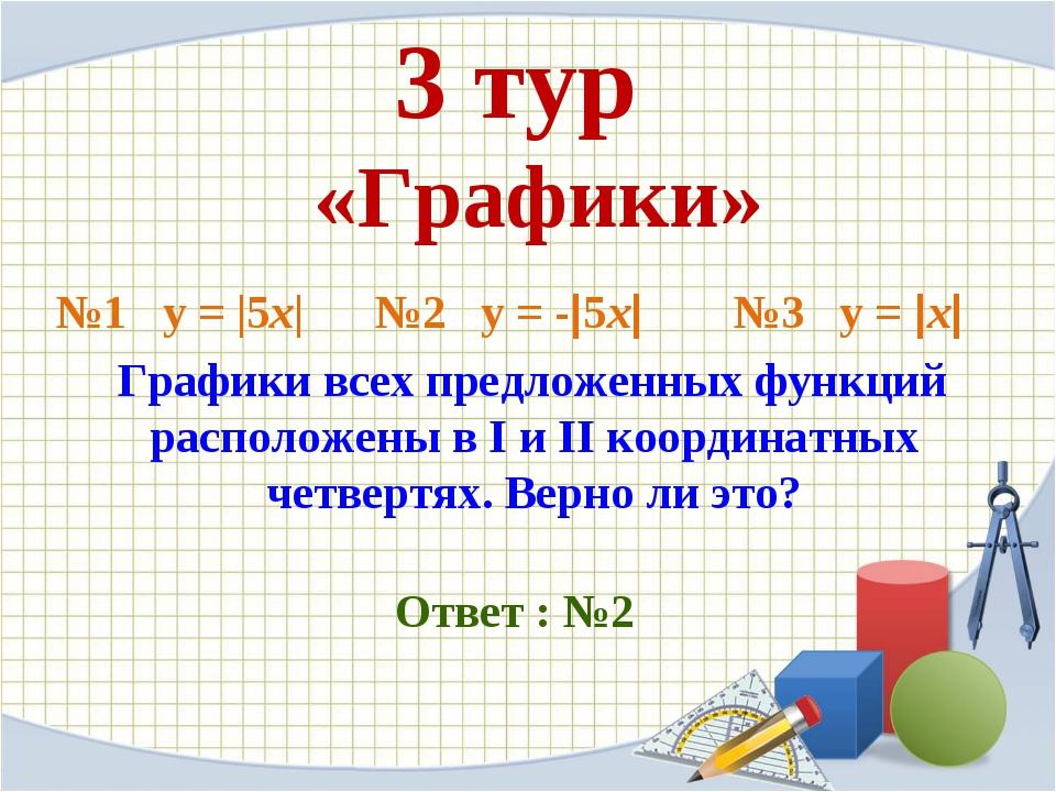 3 тур «Графики» №1 y = |5x| №2 y = -|5x| №3 y = |x| Графики всех предложенных...