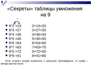 «Секреты» таблицы умножения на 9 9*2 =18 2+18=20 9*3 =27 3+27=30 9*4 =36 4+36