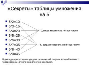 «Секреты» таблицы умножения на 5 5*2=10 5*3=15 5*4=20 5*5=25 5*6=30 5*7=35 5*