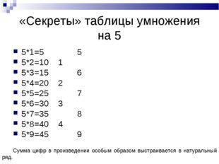 «Секреты» таблицы умножения на 5 5*1=5 5 5*2=10 1 5*3=15 6 5*4=20 2 5*5=25 7