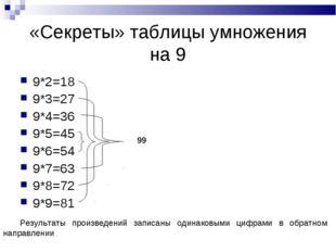 «Секреты» таблицы умножения на 9 9*2=18 9*3=27 9*4=36 9*5=45 9*6=54 9*7=63 9*