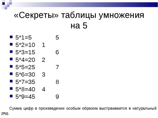 «Секреты» таблицы умножения на 5 5*1=5 5 5*2=10 1 5*3=15 6 5*4=20 2 5*5=25 7...