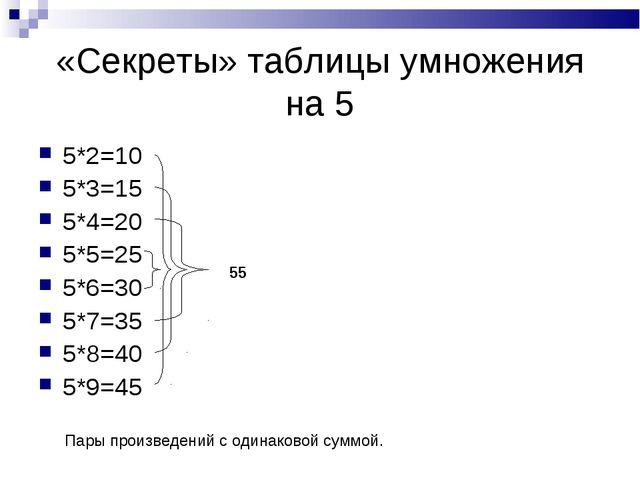 «Секреты» таблицы умножения на 5 5*2=10 5*3=15 5*4=20 5*5=25 5*6=30 5*7=35 5*...