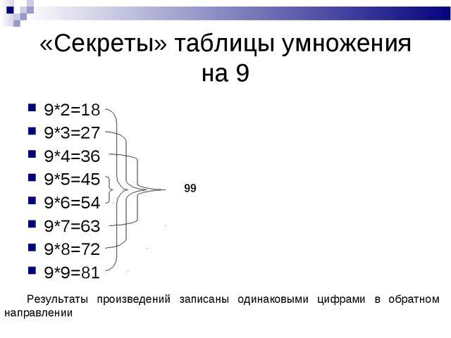 «Секреты» таблицы умножения на 9 9*2=18 9*3=27 9*4=36 9*5=45 9*6=54 9*7=63 9*...