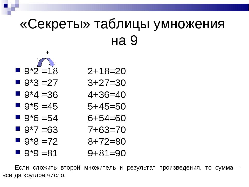 «Секреты» таблицы умножения на 9 9*2 =18 2+18=20 9*3 =27 3+27=30 9*4 =36 4+36...