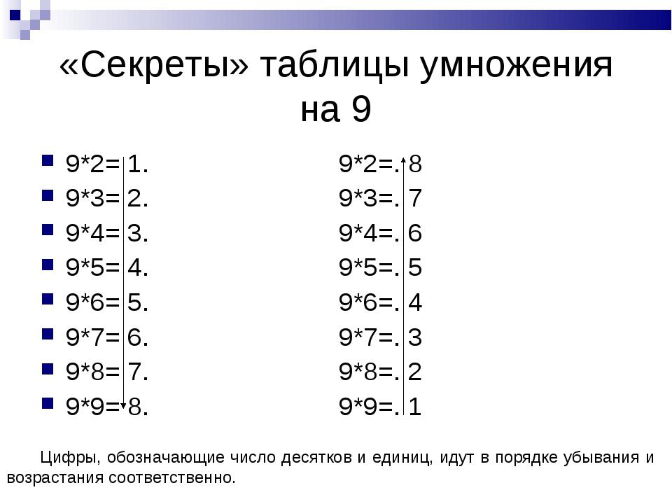 «Секреты» таблицы умножения на 9 9*2= 1. 9*2=. 8 9*3= 2. 9*3=. 7 9*4= 3. 9*4=...