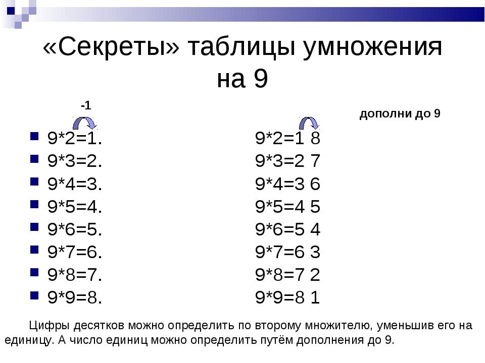 «Секреты» таблицы умножения на 9 9*2=1. 9*2=1 8 9*3=2. 9*3=2 7 9*4=3. 9*4=3 6...