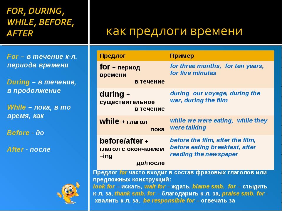 For – в течение к-л. периода времени During – в течение, в продолжение While...