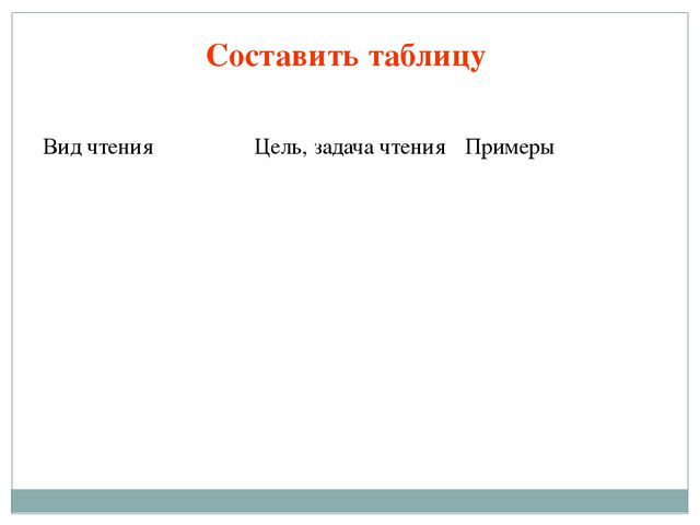 Составить таблицу Вид чтения Цель, задача чтения Примеры