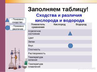 Заполняем таблицу! Сходства и различия кислорода и водорода - Показано сходст
