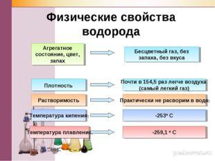 Физические свойства водорода Плотность Растворимость Температура кипения Темп